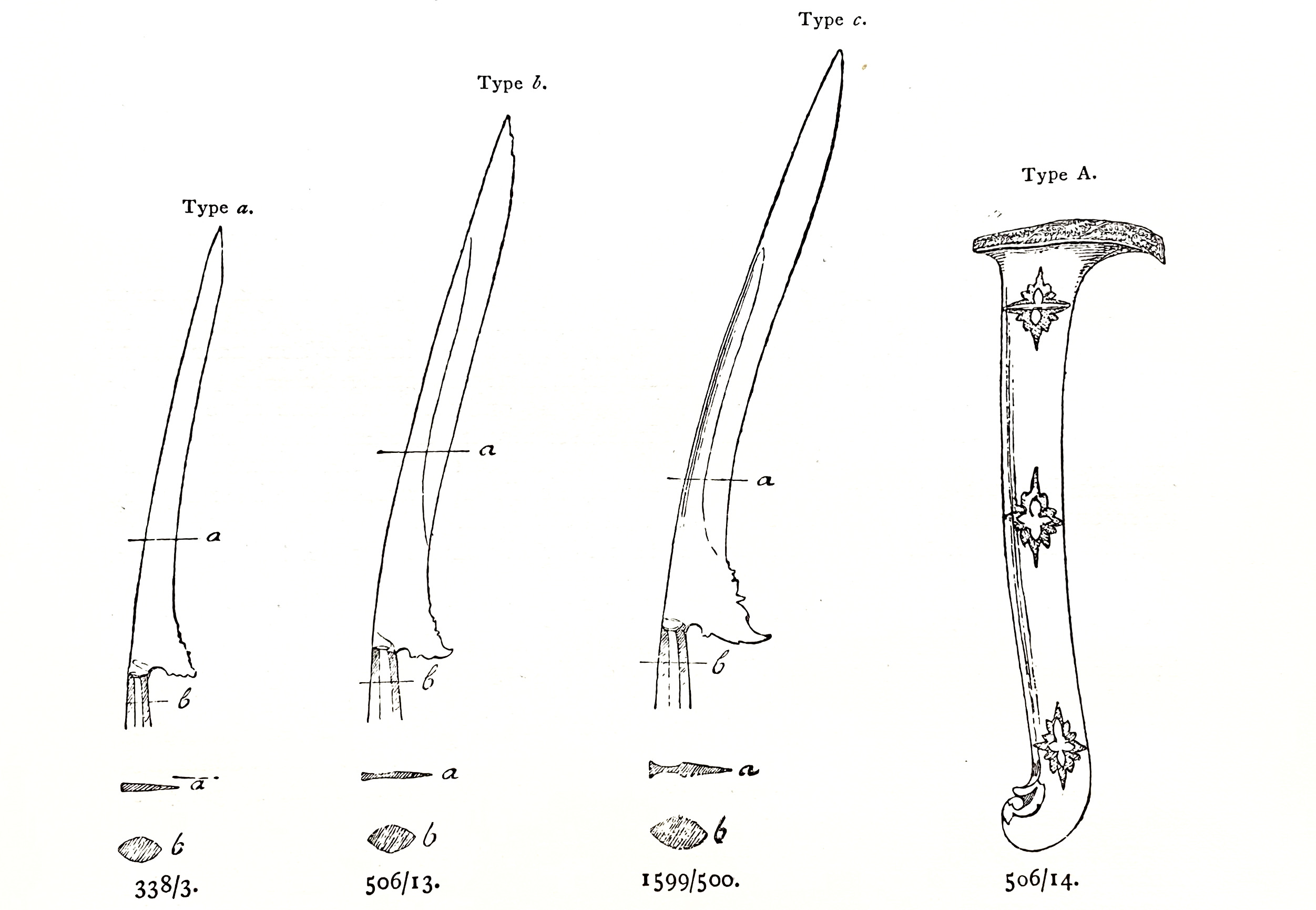 Rencong blade types drawing